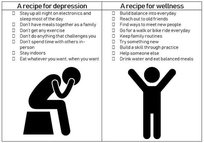 A Recipe for Depression and A Recipe for Wellness
